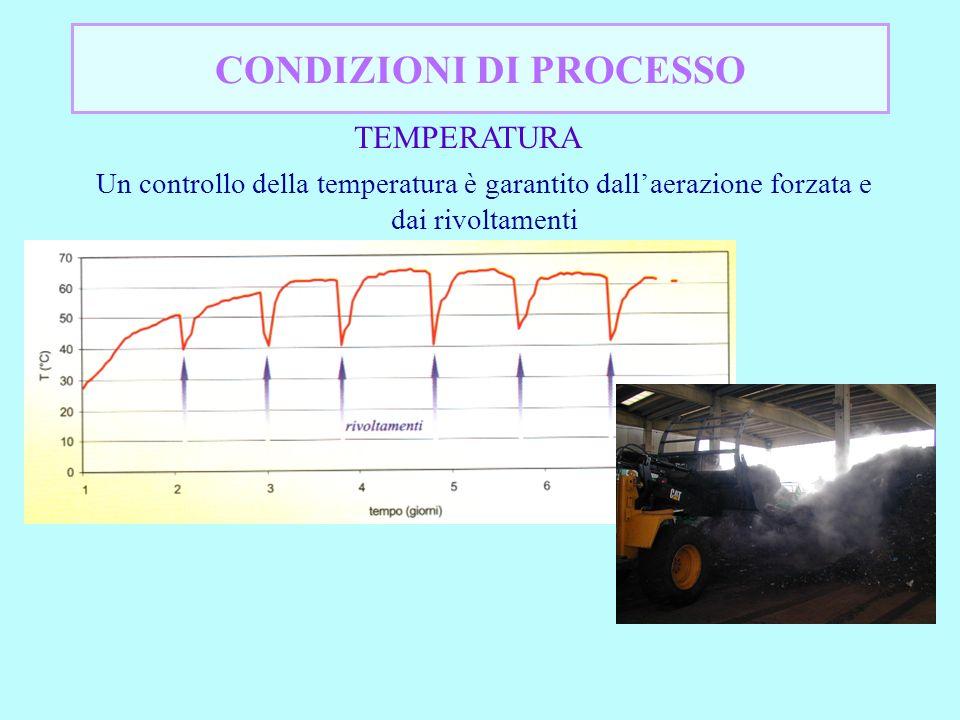 CONDIZIONI DI PROCESSO TEMPERATURA Un controllo della temperatura è garantito dallaerazione forzata e dai rivoltamenti