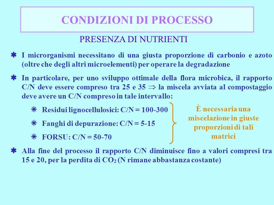 CONDIZIONI DI PROCESSO PRESENZA DI NUTRIENTI I microrganismi necessitano di una giusta proporzione di carbonio e azoto (oltre che degli altri microelementi) per operare la degradazione In particolare, per uno sviluppo ottimale della flora microbica, il rapporto C/N deve essere compreso tra 25 e 35 la miscela avviata al compostaggio deve avere un C/N compreso in tale intervallo: Residui lignocellulosici: C/N = 100-300 Fanghi di depurazione: C/N = 5-15 FORSU: C/N = 50-70 Alla fine del processo il rapporto C/N diminuisce fino a valori compresi tra 15 e 20, per la perdita di CO 2 (N rimane abbastanza costante) È necessaria una miscelazione in giuste proporzioni di tali matrici