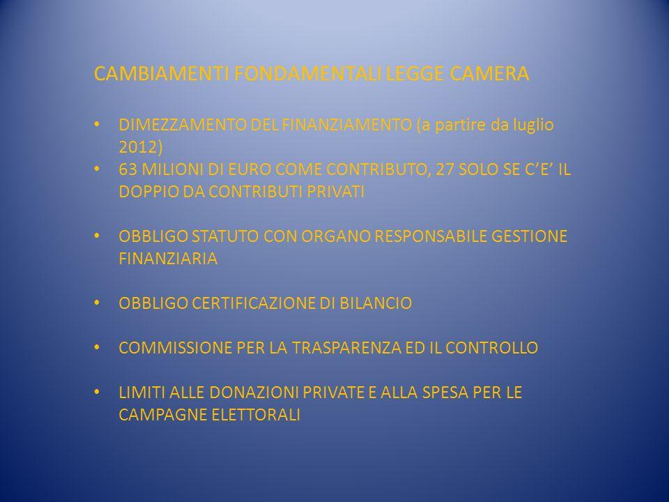 CAMBIAMENTI FONDAMENTALI LEGGE CAMERA DIMEZZAMENTO DEL FINANZIAMENTO (a partire da luglio 2012) 63 MILIONI DI EURO COME CONTRIBUTO, 27 SOLO SE CE IL DOPPIO DA CONTRIBUTI PRIVATI OBBLIGO STATUTO CON ORGANO RESPONSABILE GESTIONE FINANZIARIA OBBLIGO CERTIFICAZIONE DI BILANCIO COMMISSIONE PER LA TRASPARENZA ED IL CONTROLLO LIMITI ALLE DONAZIONI PRIVATE E ALLA SPESA PER LE CAMPAGNE ELETTORALI
