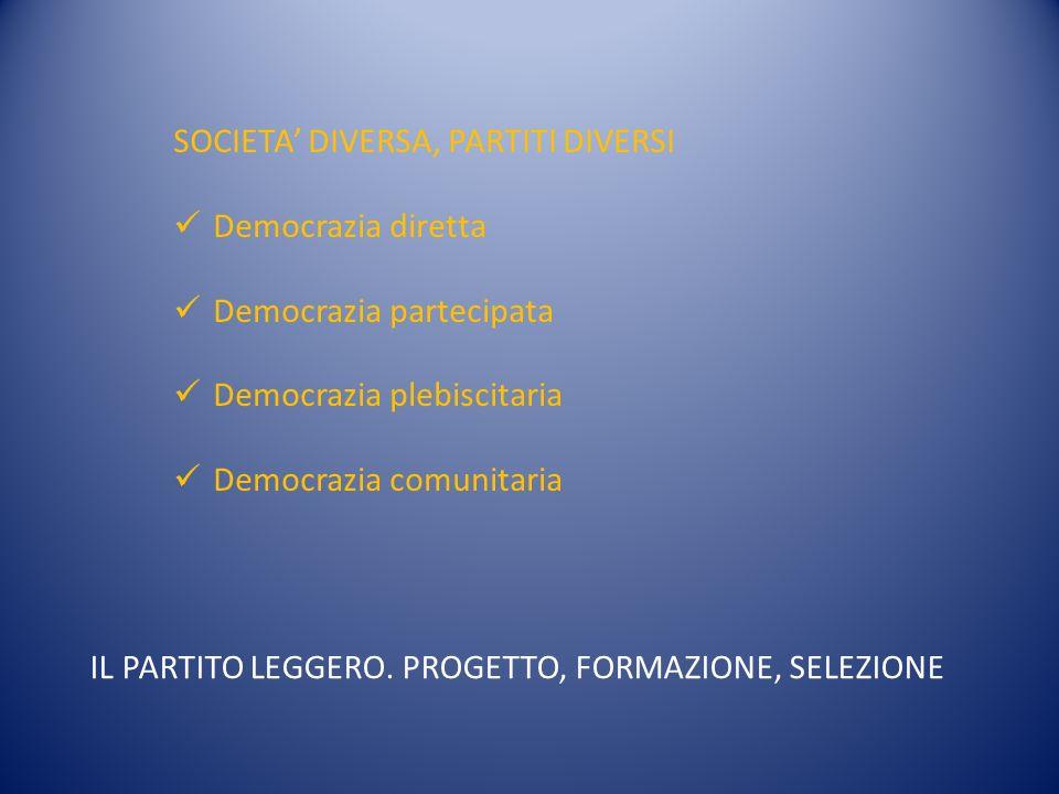 SOCIETA DIVERSA, PARTITI DIVERSI Democrazia diretta Democrazia partecipata Democrazia plebiscitaria Democrazia comunitaria IL PARTITO LEGGERO.