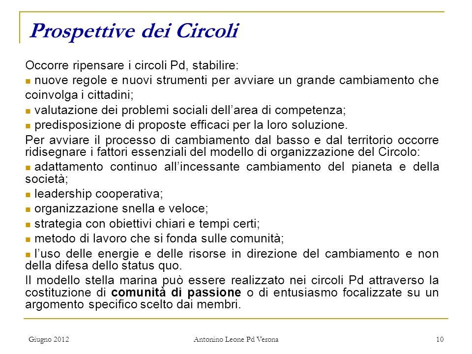 Giugno 2012 Antonino Leone Pd Verona 10 Prospettive dei Circoli Occorre ripensare i circoli Pd, stabilire: nuove regole e nuovi strumenti per avviare