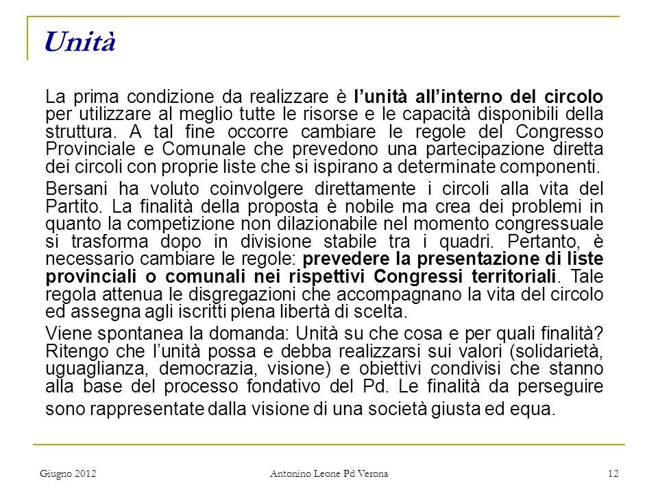 Giugno 2012 Antonino Leone Pd Verona 12 Unità La prima condizione da realizzare è lunità allinterno del circolo per utilizzare al meglio tutte le risorse e le capacità disponibili della struttura.