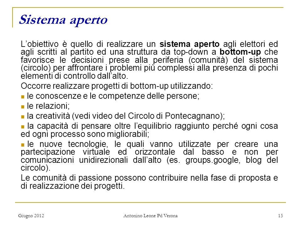 Giugno 2012 Antonino Leone Pd Verona 15 Sistema aperto Lobiettivo è quello di realizzare un sistema aperto agli elettori ed agli scritti al partito ed