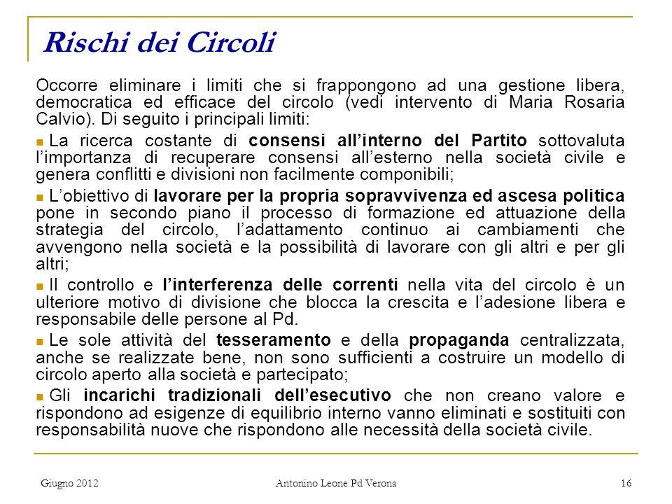 Giugno 2012 Antonino Leone Pd Verona 16 Rischi dei Circoli Occorre eliminare i limiti che si frappongono ad una gestione libera, democratica ed effica