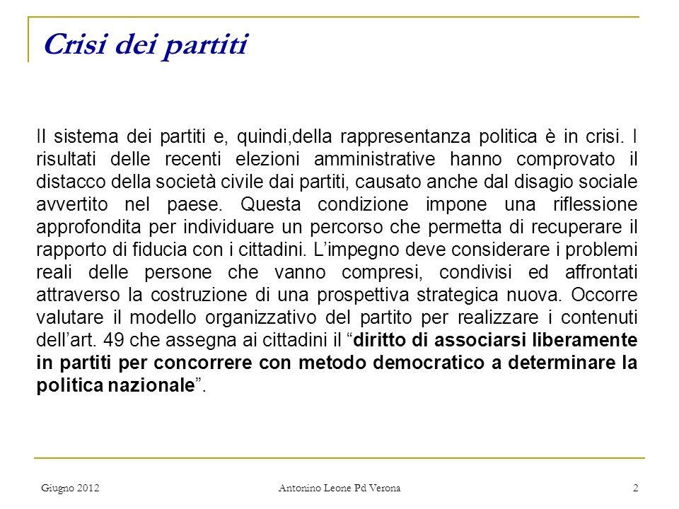 Giugno 2012 Antonino Leone Pd Verona 2 Il sistema dei partiti e, quindi,della rappresentanza politica è in crisi. I risultati delle recenti elezioni a