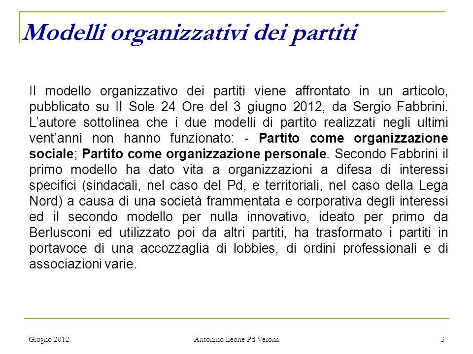 Giugno 2012 Antonino Leone Pd Verona 3 Modelli organizzativi dei partiti Il modello organizzativo dei partiti viene affrontato in un articolo, pubblicato su Il Sole 24 Ore del 3 giugno 2012, da Sergio Fabbrini.