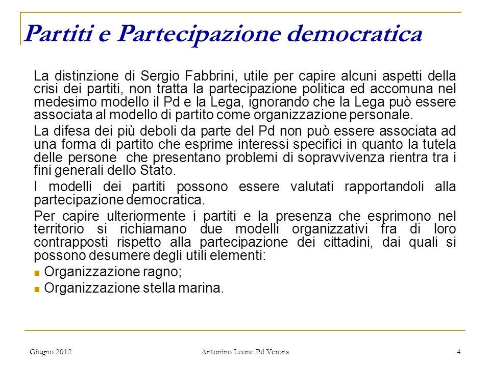 Giugno 2012 Antonino Leone Pd Verona 4 La distinzione di Sergio Fabbrini, utile per capire alcuni aspetti della crisi dei partiti, non tratta la parte