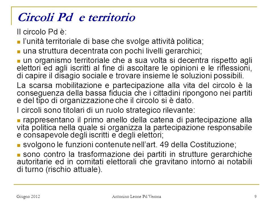 Giugno 2012 Antonino Leone Pd Verona 9 Circoli Pd e territorio Il circolo Pd è: lunità territoriale di base che svolge attività politica; una struttur