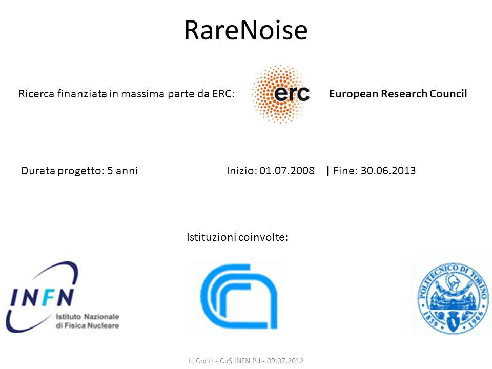 RareNoise Ricerca finanziata in massima parte da ERC: Durata progetto: 5 anniInizio: 01.07.2008 | Fine: 30.06.2013 Istituzioni coinvolte: European Research Council L.