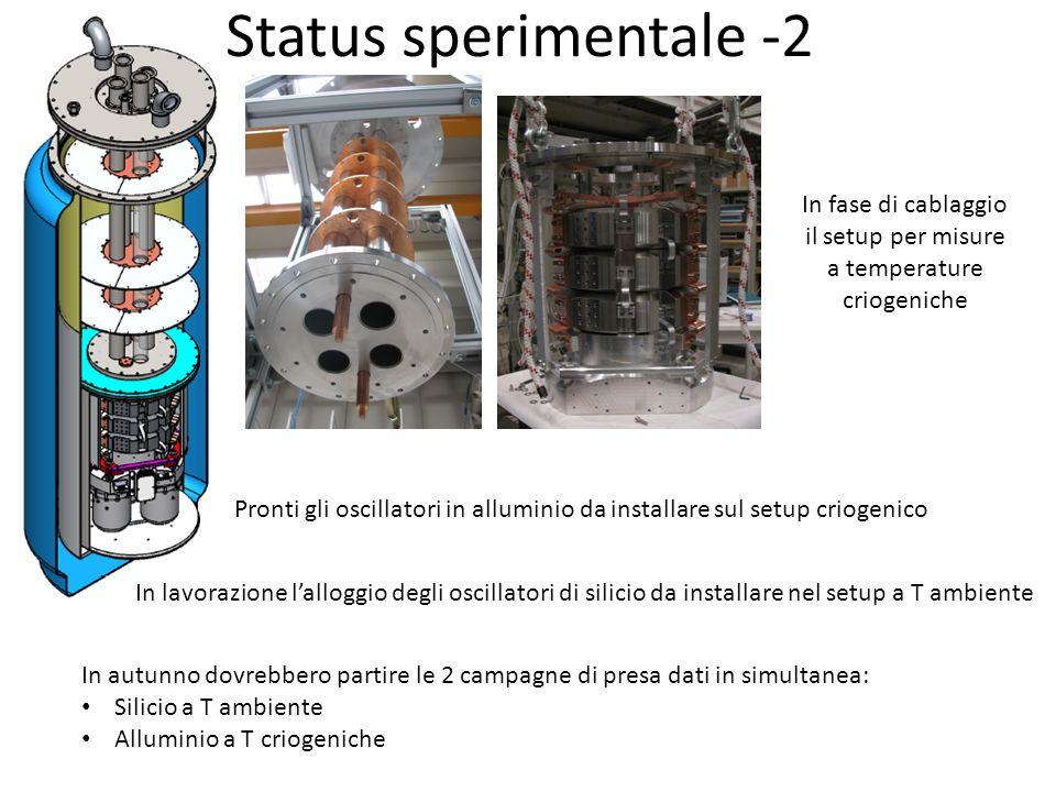 Status sperimentale -2 In autunno dovrebbero partire le 2 campagne di presa dati in simultanea: Silicio a T ambiente Alluminio a T criogeniche In fase