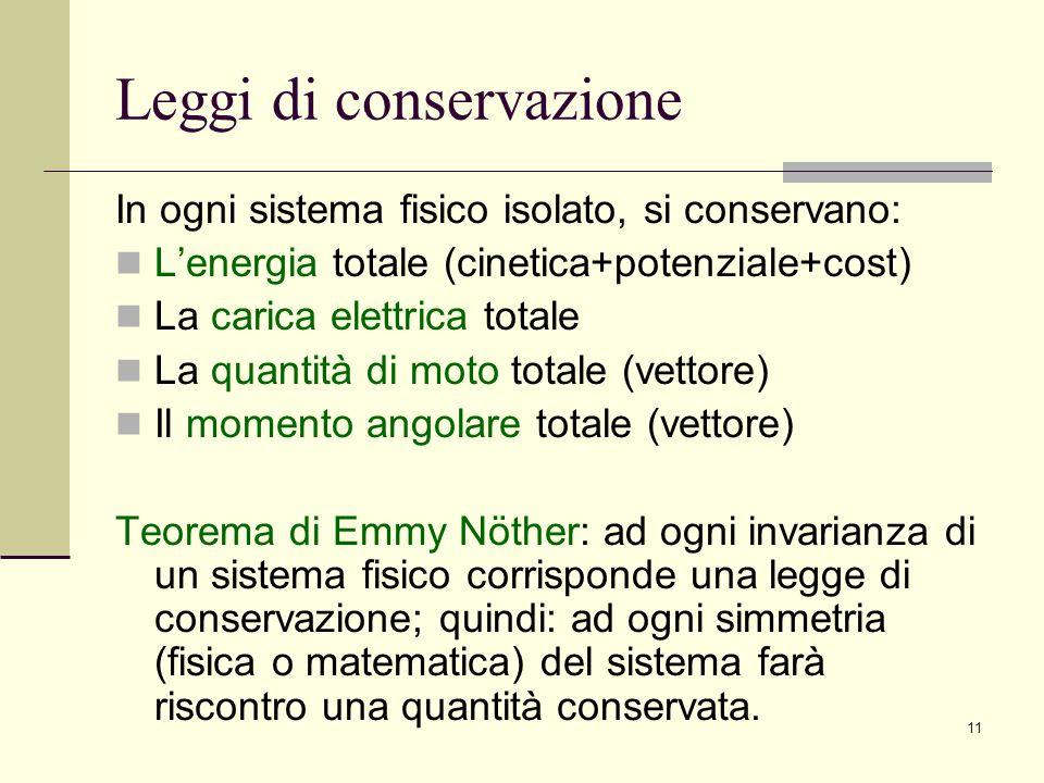11 Leggi di conservazione In ogni sistema fisico isolato, si conservano: Lenergia totale (cinetica+potenziale+cost) La carica elettrica totale La quan