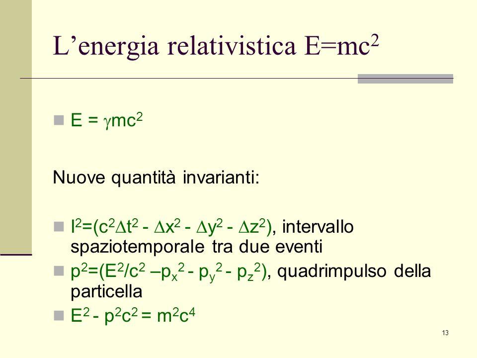 13 Lenergia relativistica E=mc 2 E = mc 2 Nuove quantità invarianti: I 2 =(c 2 t 2 - x 2 - y 2 - z 2 ), intervallo spaziotemporale tra due eventi p 2