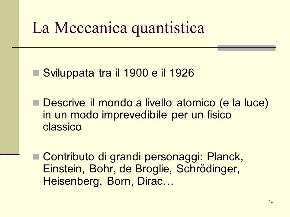 14 La Meccanica quantistica Sviluppata tra il 1900 e il 1926 Descrive il mondo a livello atomico (e la luce) in un modo imprevedibile per un fisico cl