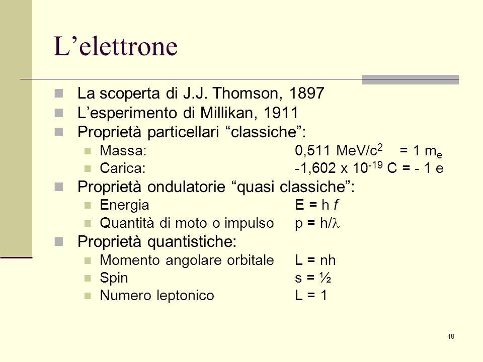18 Lelettrone La scoperta di J.J. Thomson, 1897 Lesperimento di Millikan, 1911 Proprietà particellari classiche: Massa: 0,511 MeV/c 2 = 1 m e Carica: