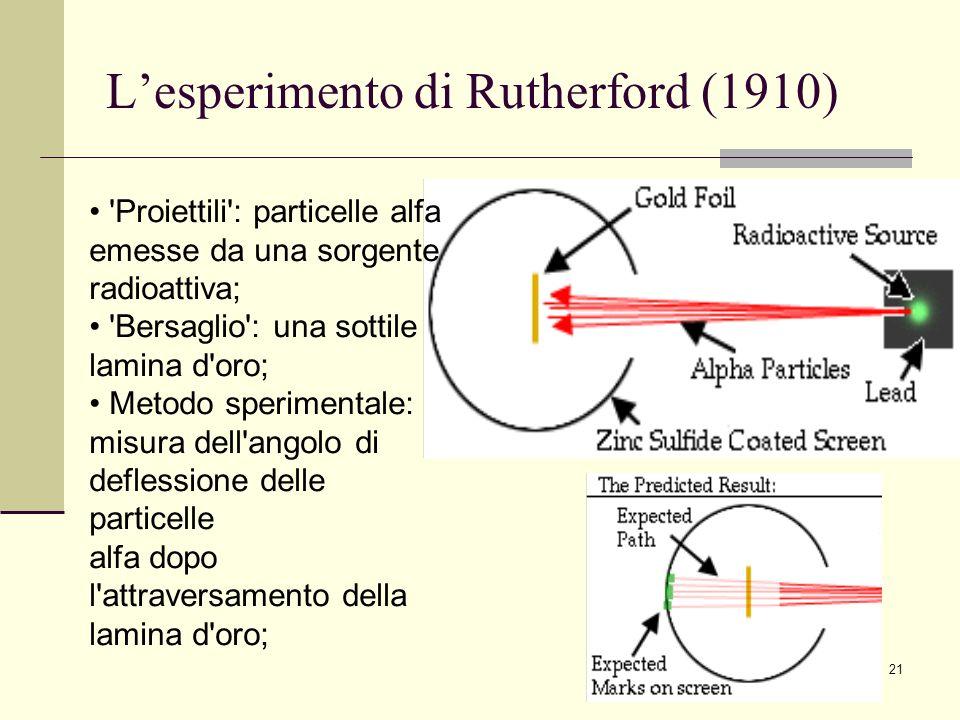 21 Lesperimento di Rutherford (1910) 'Proiettili': particelle alfa emesse da una sorgente radioattiva; 'Bersaglio': una sottile lamina d'oro; Metodo s