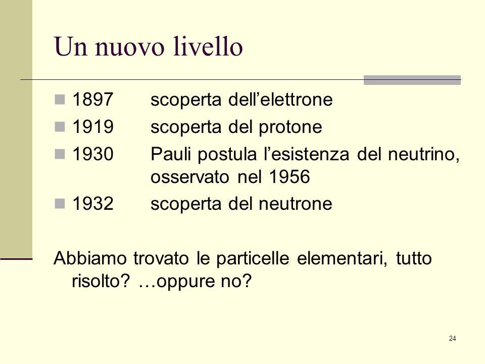 24 Un nuovo livello 1897scoperta dellelettrone 1919scoperta del protone 1930Pauli postula lesistenza del neutrino, osservato nel 1956 1932scoperta del