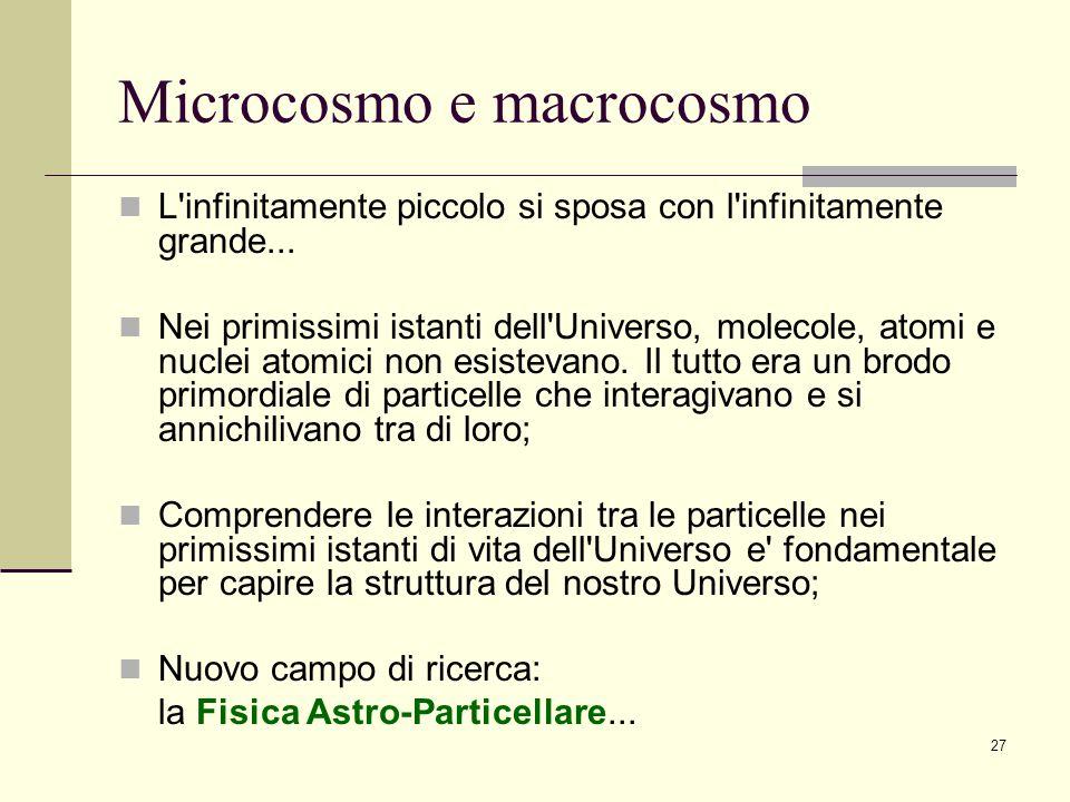 27 Microcosmo e macrocosmo L'infinitamente piccolo si sposa con l'infinitamente grande... Nei primissimi istanti dell'Universo, molecole, atomi e nucl