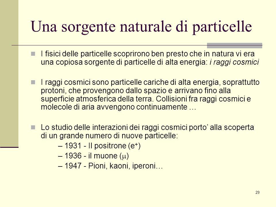 29 Una sorgente naturale di particelle I fisici delle particelle scoprirono ben presto che in natura vi era una copiosa sorgente di particelle di alta