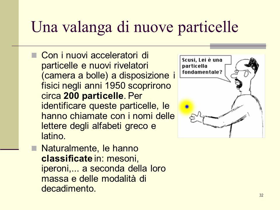 32 Una valanga di nuove particelle Con i nuovi acceleratori di particelle e nuovi rivelatori (camera a bolle) a disposizione i fisici negli anni 1950