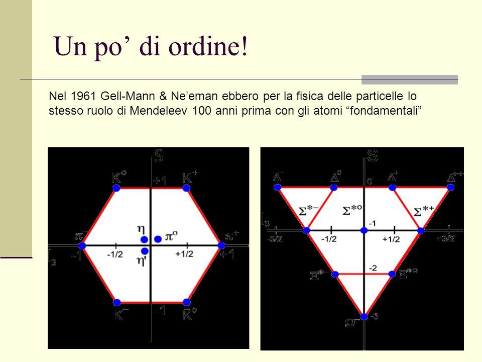 36 Un po di ordine! Nel 1961 Gell-Mann & Neeman ebbero per la fisica delle particelle lo stesso ruolo di Mendeleev 100 anni prima con gli atomi fondam