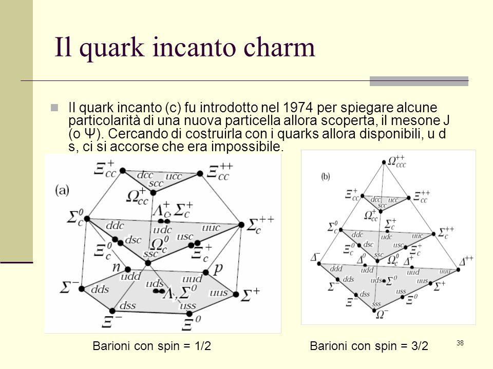38 Il quark incanto charm Il quark incanto (c) fu introdotto nel 1974 per spiegare alcune particolarità di una nuova particella allora scoperta, il me