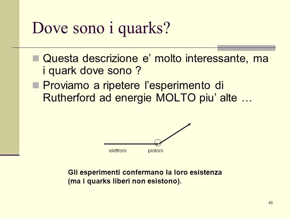 40 Dove sono i quarks? Questa descrizione e molto interessante, ma i quark dove sono ? Proviamo a ripetere lesperimento di Rutherford ad energie MOLTO