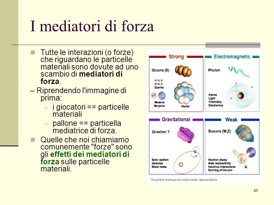 49 I mediatori di forza Tutte le interazioni (o forze) che riguardano le particelle materiali sono dovute ad uno scambio di mediatori di forza. – Ripr