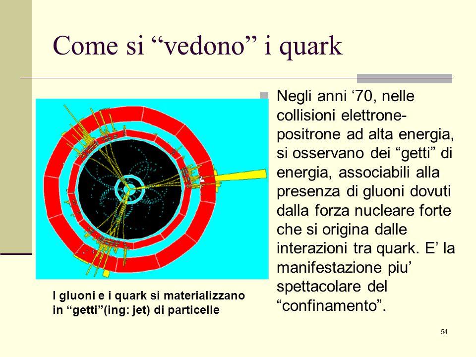 54 Come si vedono i quark Negli anni 70, nelle collisioni elettrone- positrone ad alta energia, si osservano dei getti di energia, associabili alla pr