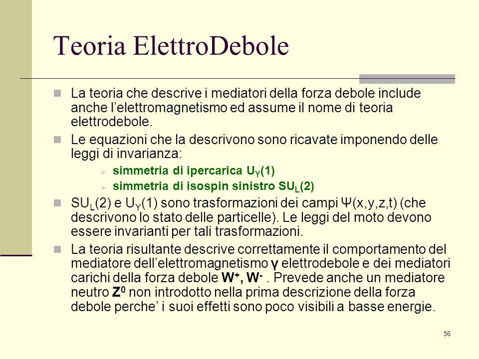 56 Teoria ElettroDebole La teoria che descrive i mediatori della forza debole include anche lelettromagnetismo ed assume il nome di teoria elettrodebo