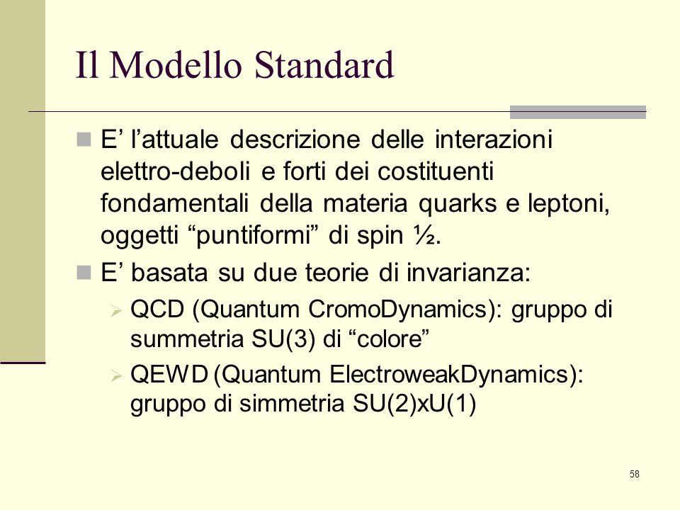 58 Il Modello Standard E lattuale descrizione delle interazioni elettro-deboli e forti dei costituenti fondamentali della materia quarks e leptoni, og