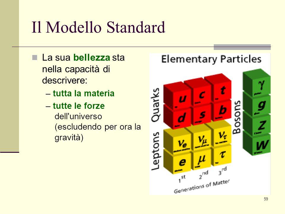 59 Il Modello Standard La sua bellezza sta nella capacità di descrivere: – tutta la materia – tutte le forze dell'universo (escludendo per ora la grav