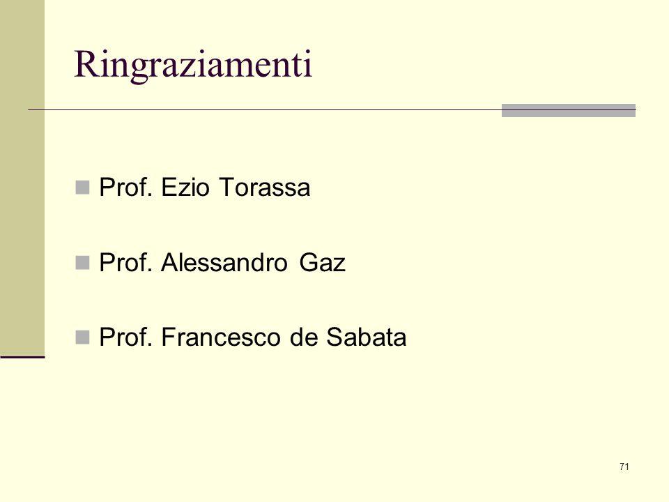 71 Ringraziamenti Prof. Ezio Torassa Prof. Alessandro Gaz Prof. Francesco de Sabata