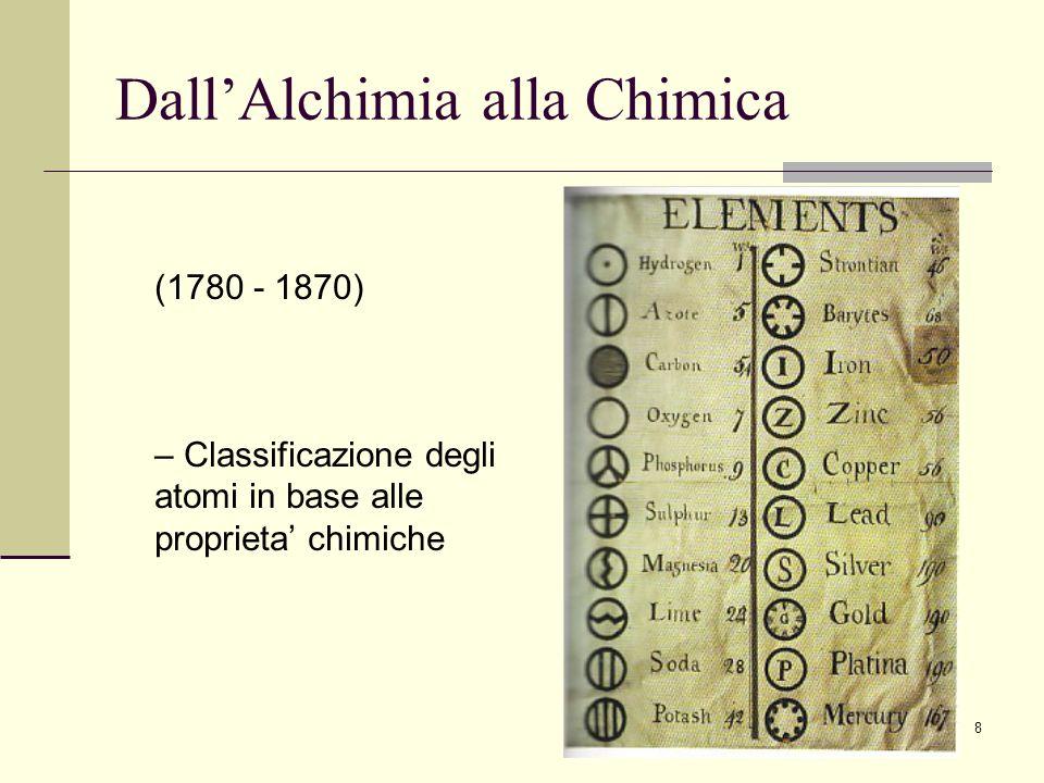 9 Mendeleev: evidenza di una periodicità Indicazioni di una struttura comune degli elementi
