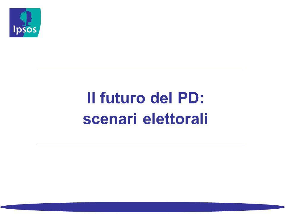 Il futuro del PD: scenari elettorali