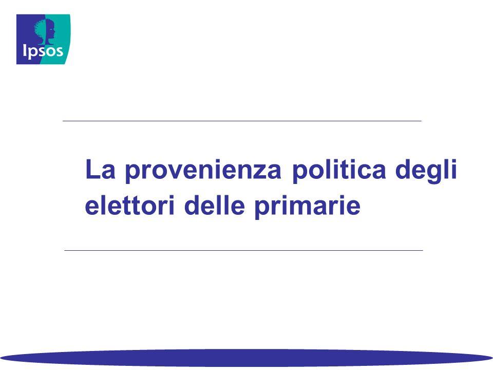 La provenienza politica degli elettori delle primarie