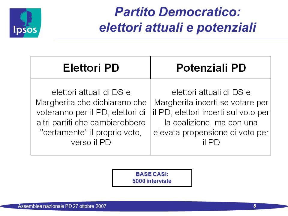 6 Assemblea nazionale PD 27 ottobre 2007 Interesse per la politica
