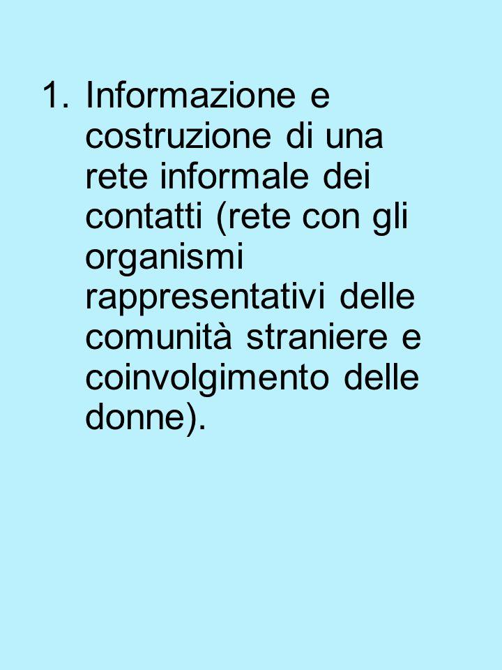 1.Informazione e costruzione di una rete informale dei contatti (rete con gli organismi rappresentativi delle comunità straniere e coinvolgimento delle donne).
