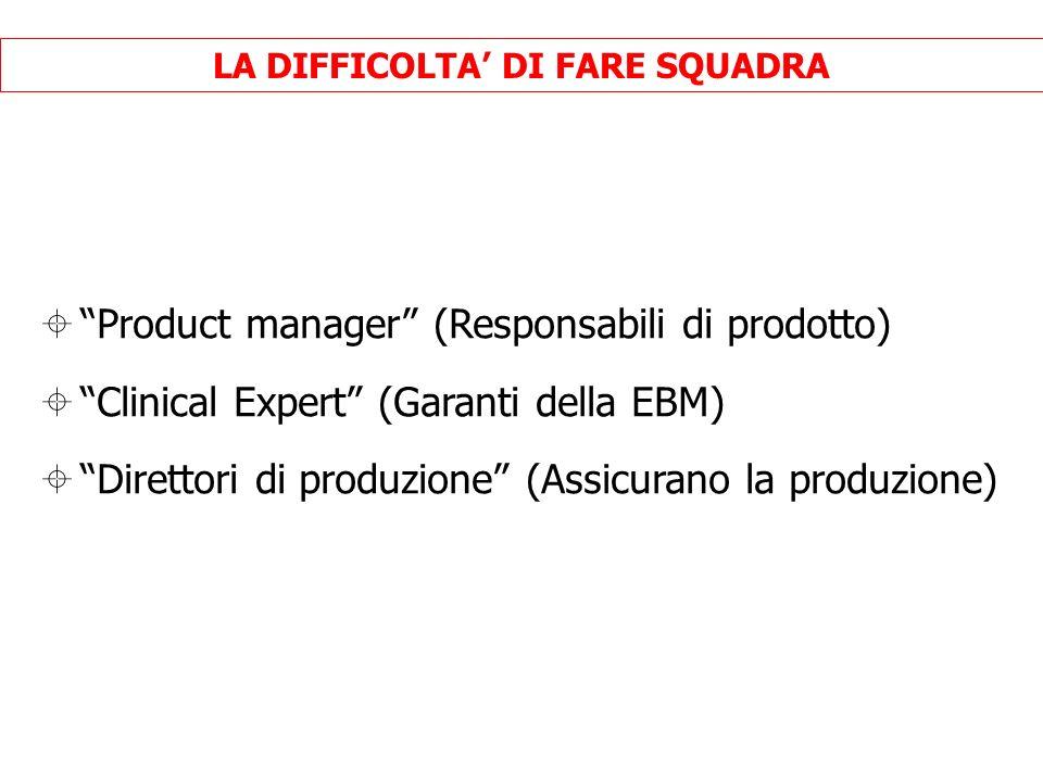 LA DIFFICOLTA DI FARE SQUADRA Product manager (Responsabili di prodotto) Clinical Expert (Garanti della EBM) Direttori di produzione (Assicurano la produzione)
