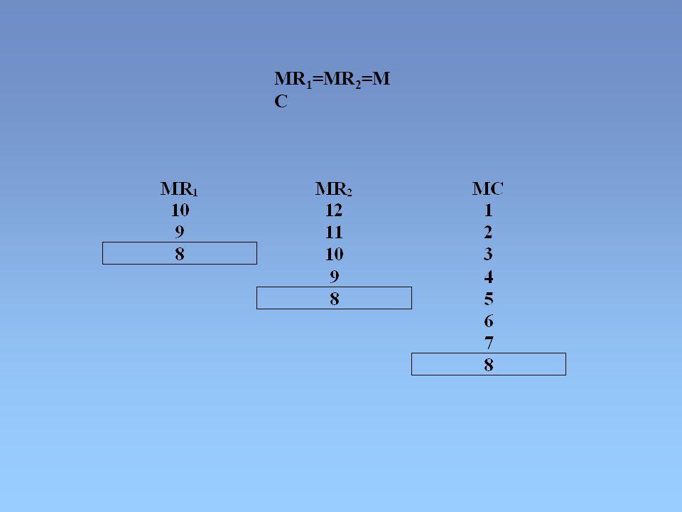 MR 1 =MR 2 =M C