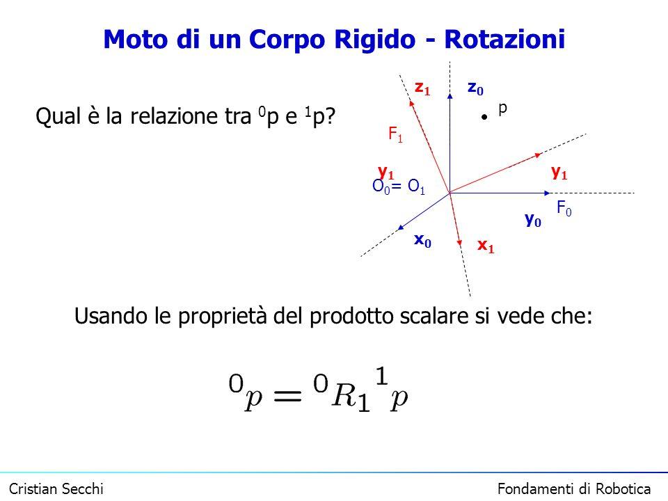 Cristian Secchi Fondamenti di Robotica Moto di un Corpo Rigido - Rotazioni F0F0 F1F1 p x1x1 y1y1 x0x0 y0y0 O 0 = O 1 Qual è la relazione tra 0 p e 1 p