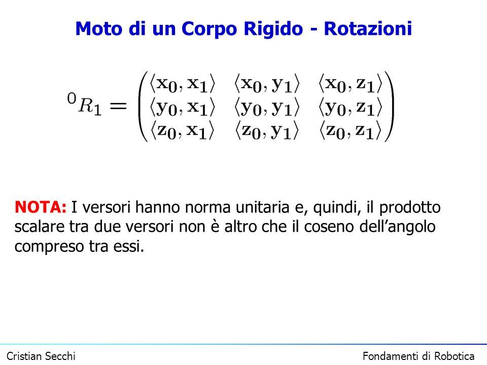Cristian Secchi Fondamenti di Robotica Moto di un Corpo Rigido - Rotazioni NOTA: I versori hanno norma unitaria e, quindi, il prodotto scalare tra due