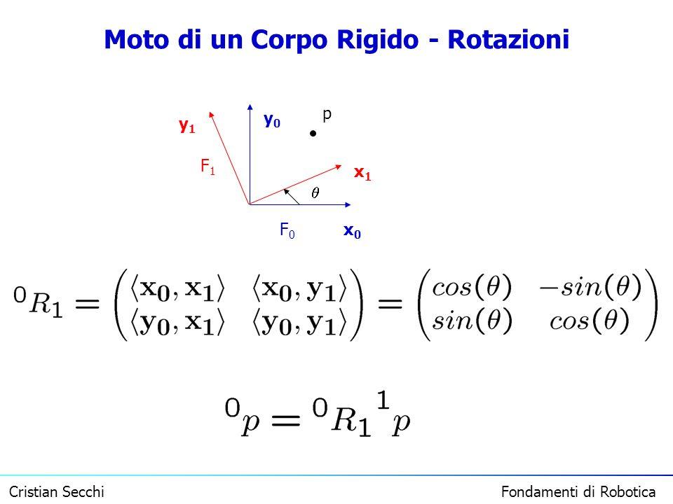 Cristian Secchi Fondamenti di Robotica Moto di un Corpo Rigido - Rotazioni F0F0 F1F1 x1x1 x0x0 y0y0 y1y1 p