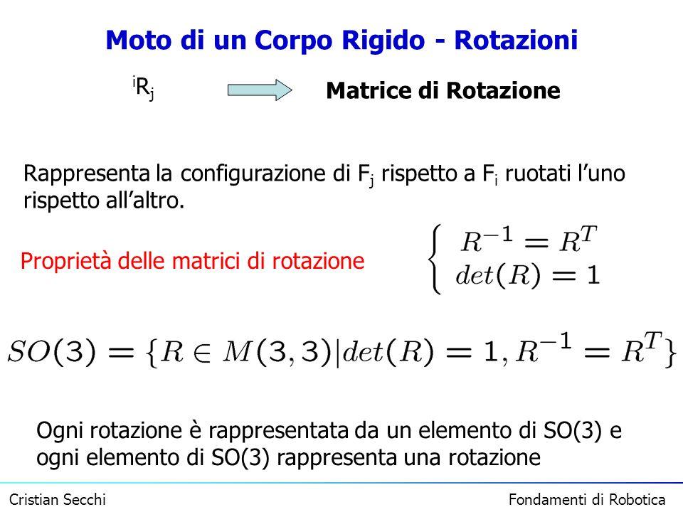 Cristian Secchi Fondamenti di Robotica Moto di un Corpo Rigido - Rotazioni iRjiRj Matrice di Rotazione Rappresenta la configurazione di F j rispetto a