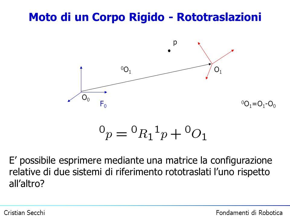 Cristian Secchi Fondamenti di Robotica Moto di un Corpo Rigido - Rototraslazioni F0F0 0O10O1 p 0 O 1 =O 1 -O 0 O1O1 O0O0 E possibile esprimere mediant