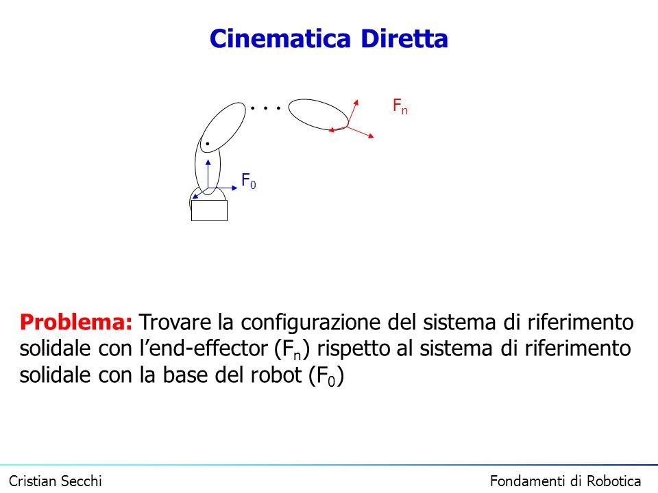 Cristian Secchi Fondamenti di Robotica Cinematica Diretta F0F0 FnFn Problema: Trovare la configurazione del sistema di riferimento solidale con lend-e