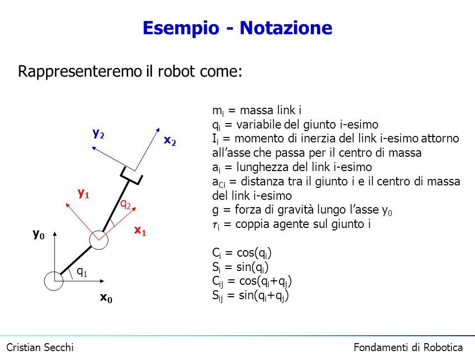 Cristian Secchi Fondamenti di Robotica Esempio - Notazione Rappresenteremo il robot come: x0x0 y0y0 x1x1 y1y1 x2x2 y2y2 q1q1 q2q2 m i = massa link i q