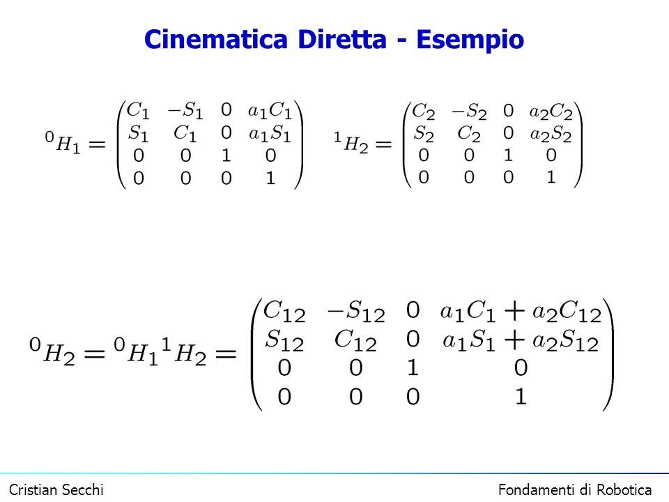 Cristian Secchi Fondamenti di Robotica Cinematica Diretta - Esempio