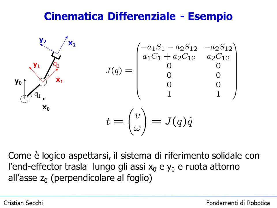 Cristian Secchi Fondamenti di Robotica Cinematica Differenziale - Esempio x0x0 y0y0 x1x1 y1y1 x2x2 y2y2 q1q1 q2q2 Come è logico aspettarsi, il sistema