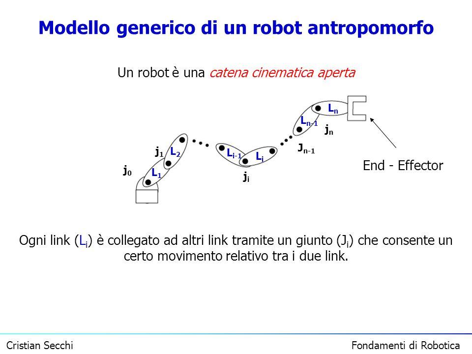 Cristian Secchi Fondamenti di Robotica Modello generico di un robot antropomorfo Un robot è una catena cinematica aperta j0j0 j1j1 jiji J n-1 jnjn L1L