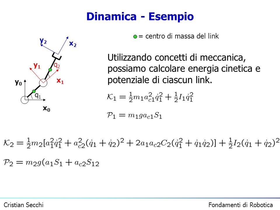 Cristian Secchi Fondamenti di Robotica Dinamica - Esempio x0x0 y0y0 x1x1 y1y1 x2x2 y2y2 q1q1 q2q2 = centro di massa del link Utilizzando concetti di m
